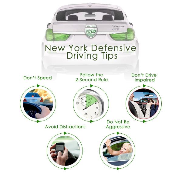 Premier Auto Insurance in Brooklyn NY | Insurance Brokers of